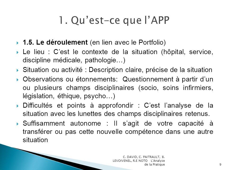 1.5. Le déroulement (en lien avec le Portfolio) Le lieu : Cest le contexte de la situation (hôpital, service, discipline médicale, pathologie…) Situat