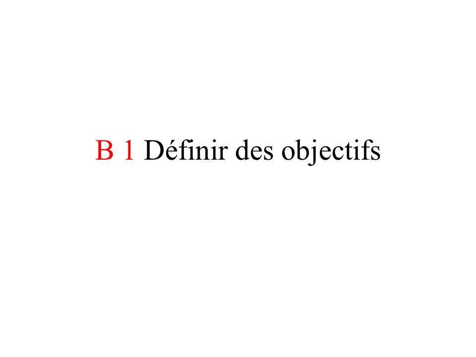 B 1 Définir des objectifs
