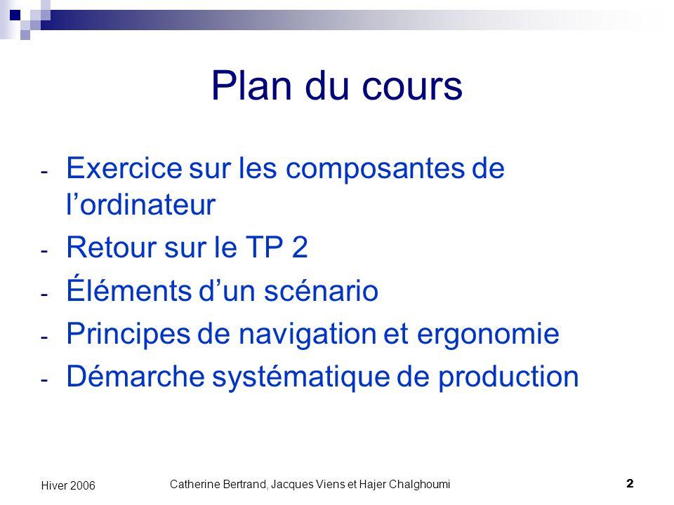 Catherine Bertrand, Jacques Viens et Hajer Chalghoumi3 Hiver 2006 Exercice sur les composantes de lordinateur En équipe, présentez votre choix dachat.