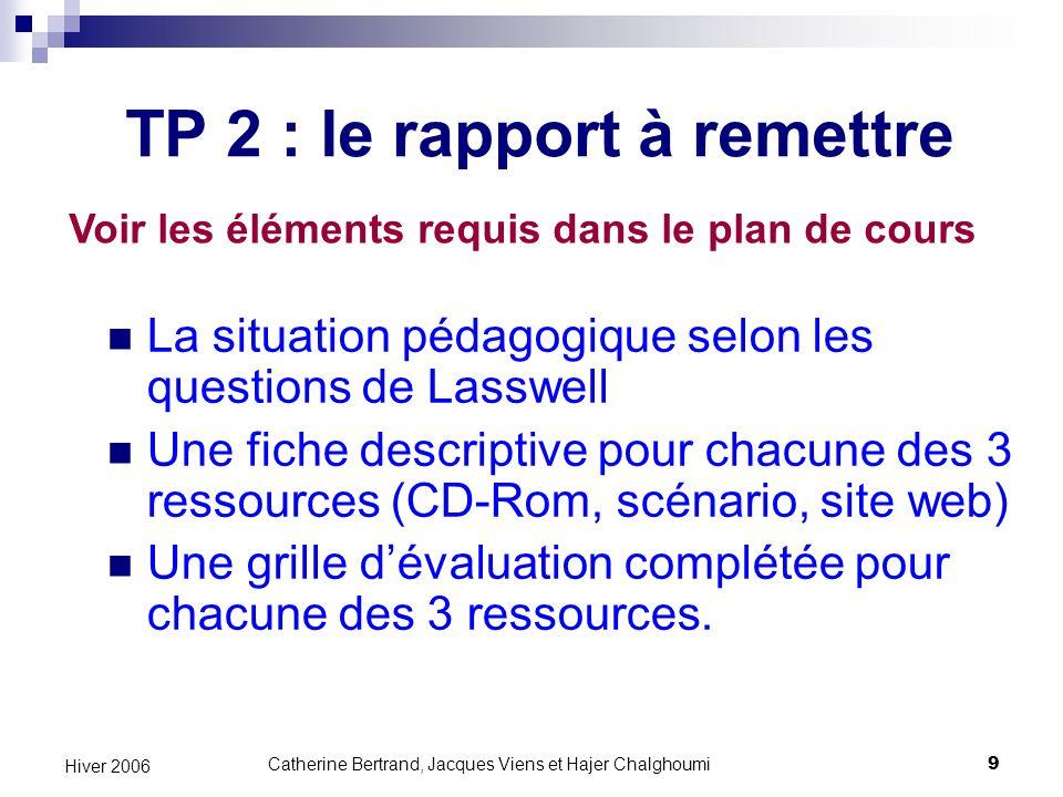 Catherine Bertrand, Jacques Viens et Hajer Chalghoumi10 Hiver 2006 TP 2 : La remise Une version papier du rapport par équipe.