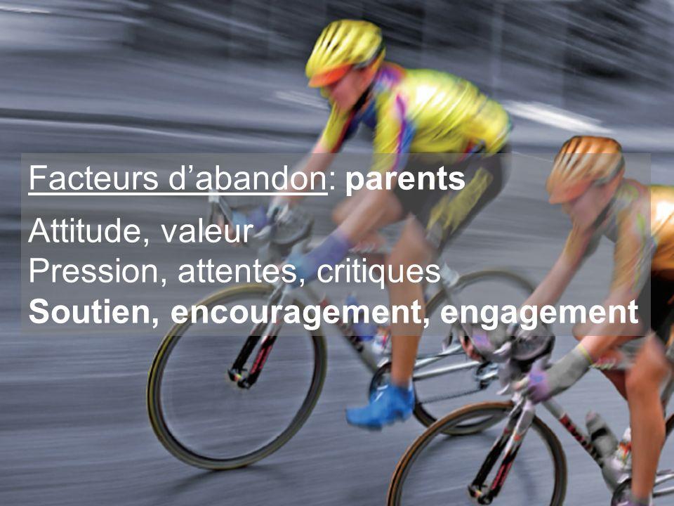 Facteurs dabandon: parents Attitude, valeur Pression, attentes, critiques Soutien, encouragement, engagement