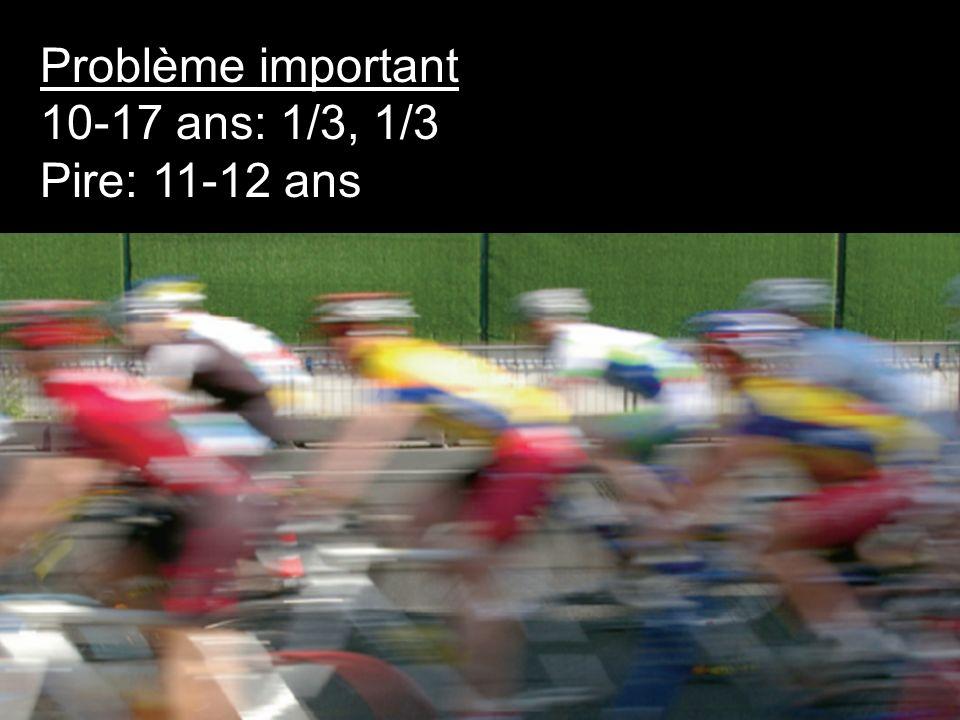 Agir 1- Habiletés motrices: tôt 2- Diversité, spécialisation tardive 3- Jeux non dirigés 4- Sans pression, suivi psy.
