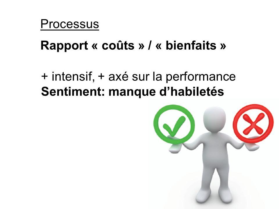 Processus Rapport « coûts » / « bienfaits » + intensif, + axé sur la performance Sentiment: manque dhabiletés