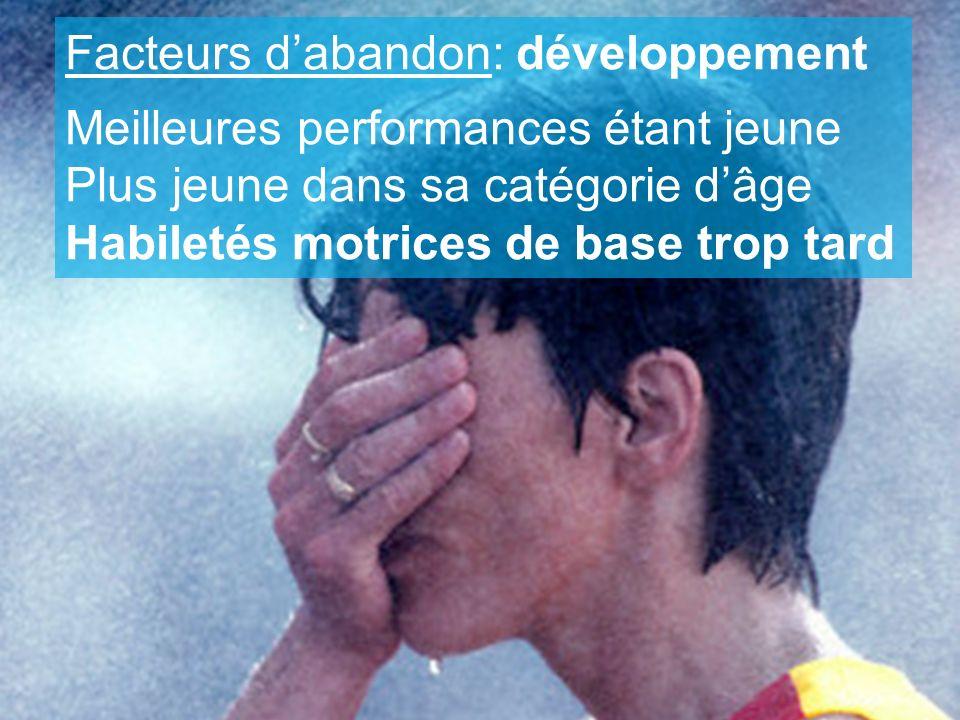 Facteurs dabandon: développement Meilleures performances étant jeune Plus jeune dans sa catégorie dâge Habiletés motrices de base trop tard