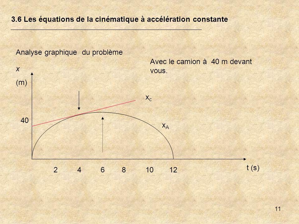11 3.6 Les équations de la cinématique à accélération constante Analyse graphique du problème xAxA xcxc x (m) t (s) 24681012 40 Avec le camion à 40 m