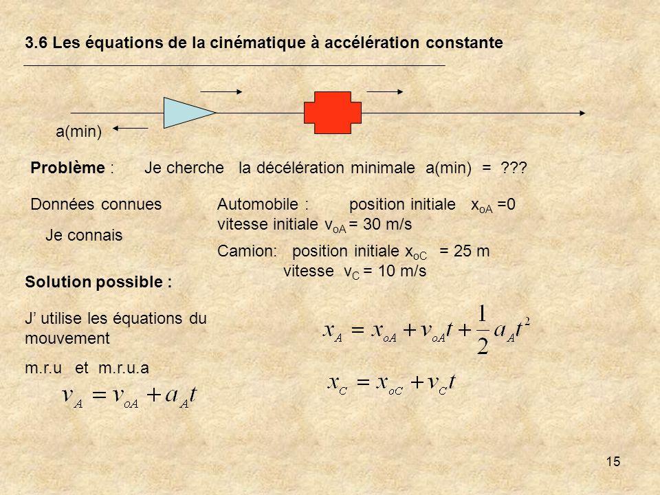 15 3.6 Les équations de la cinématique à accélération constante Problème :Je cherche la décélération minimale a(min) = ??? Données connuesAutomobile :