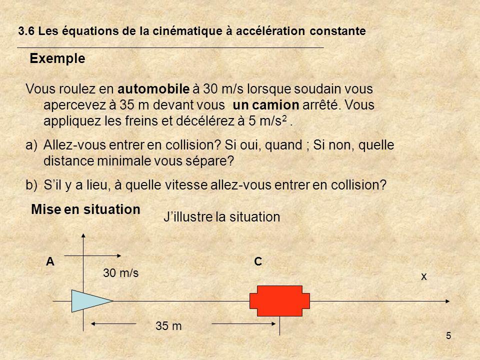 5 3.6 Les équations de la cinématique à accélération constante Vous roulez en automobile à 30 m/s lorsque soudain vous apercevez à 35 m devant vous un