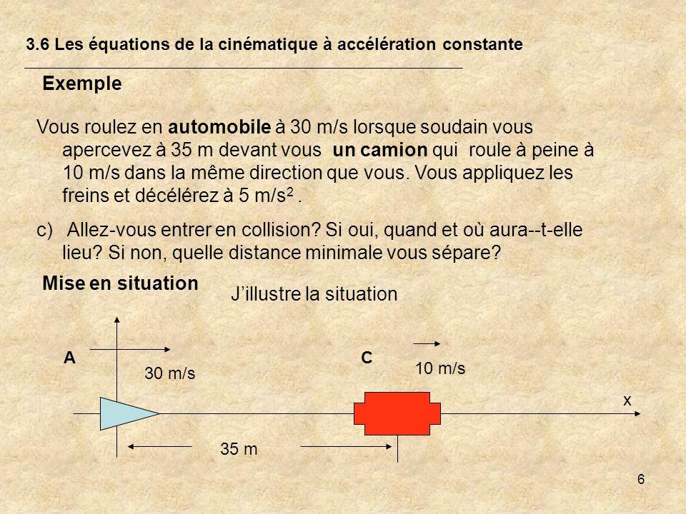 6 3.6 Les équations de la cinématique à accélération constante Vous roulez en automobile à 30 m/s lorsque soudain vous apercevez à 35 m devant vous un