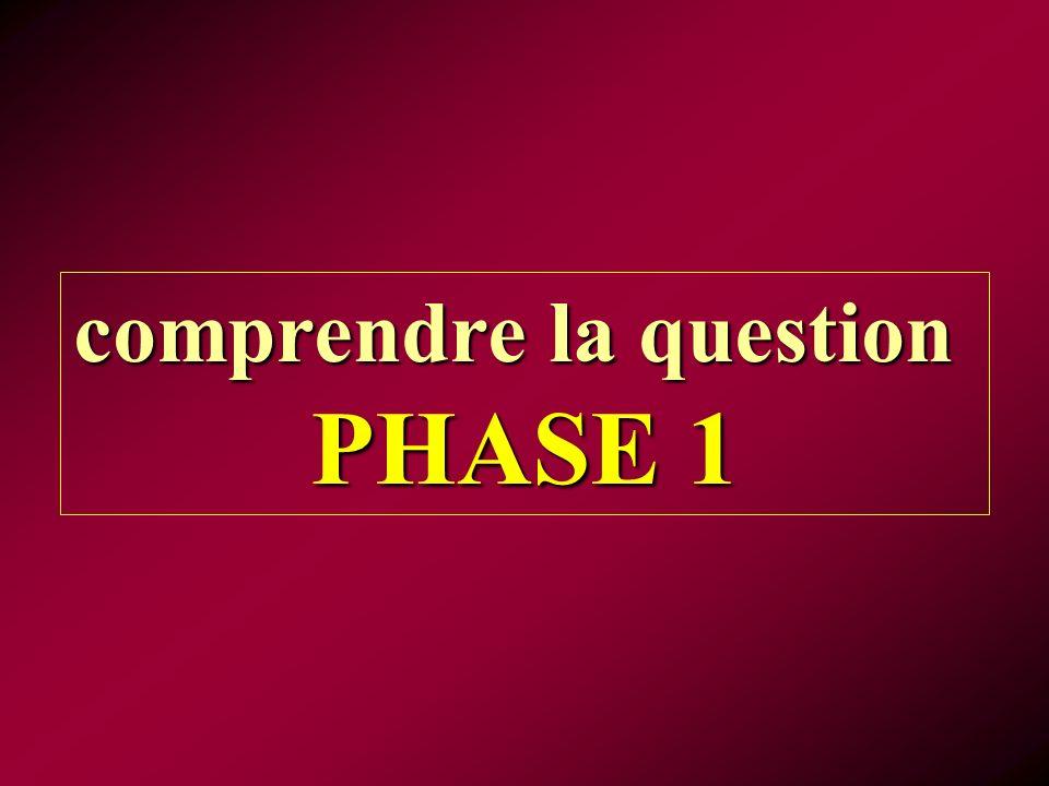 comprendre la question PHASE 1