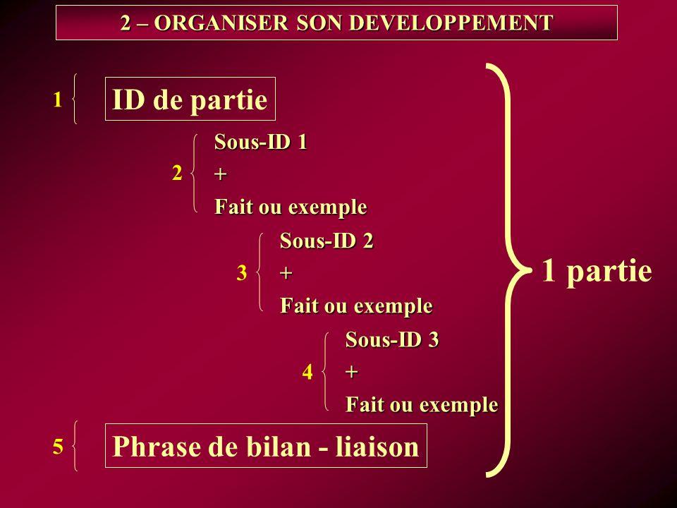 ID de partie 1 Phrase de bilan - liaison 5 Sous-ID 3 + Fait ou exemple 4 Sous-ID 2 + Fait ou exemple 3 Sous-ID 1 + Fait ou exemple 2 1 partie 2 – ORGANISER SON DEVELOPPEMENT