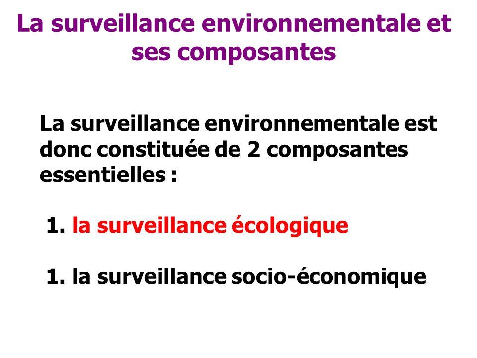 La surveillance environnementale et ses composantes Séries de données biophysiques, socio-économiques et à linterface à collecter pour la mise en place de la surveillance environnementale