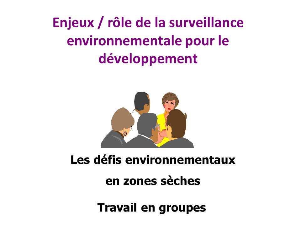 Surveillance => gestion durable des terres et maintien des services des écosystèmes BIEN ÊTRE DE LHOMME