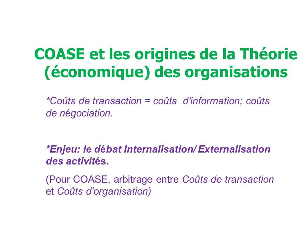 COASE et les origines de la Théorie (économique) des organisations *Coûts de transaction = coûts dinformation; coûts de négociation. *Enjeu: le débat