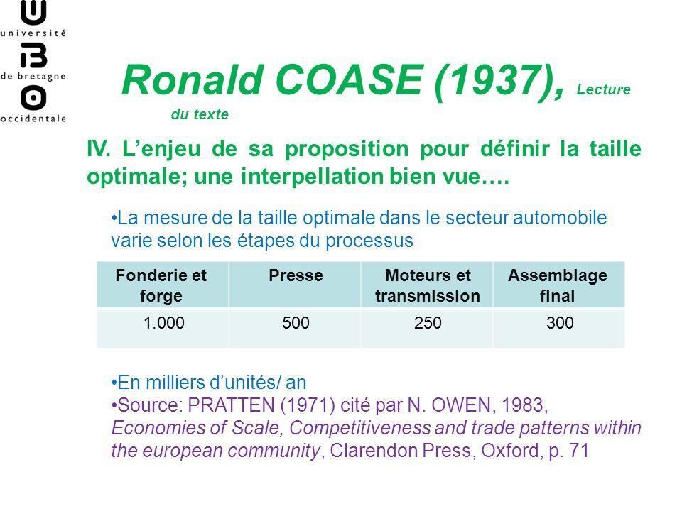 Ronald COASE (1937) IV.