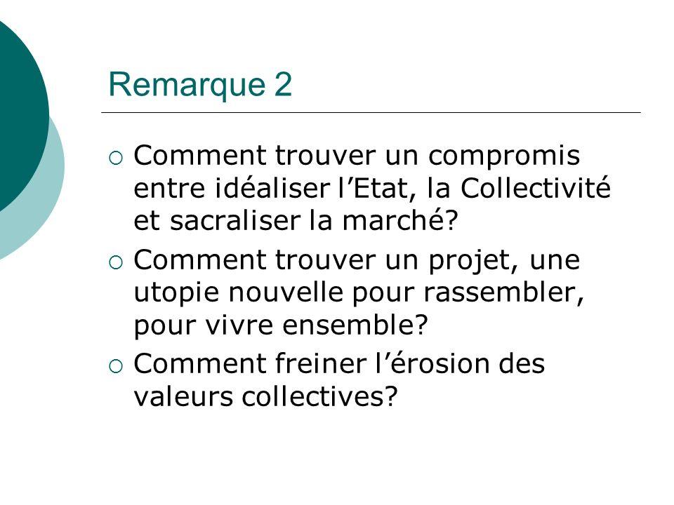 Remarque 2 Comment trouver un compromis entre idéaliser lEtat, la Collectivité et sacraliser la marché.