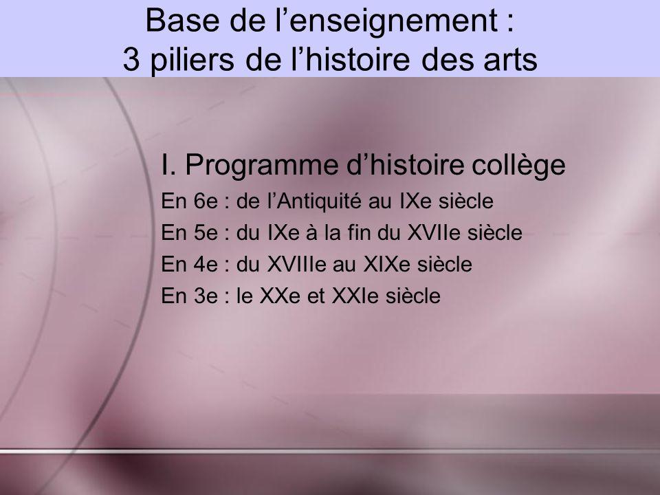 Base de lenseignement : 3 piliers de lhistoire des arts I.