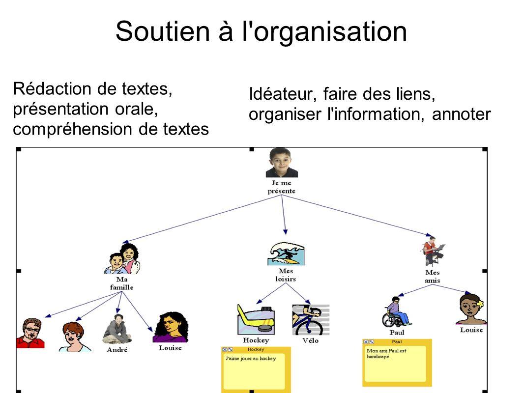 Soutien à l organisation Rédaction de textes, présentation orale, compréhension de textes Idéateur, faire des liens, organiser l information, annoter