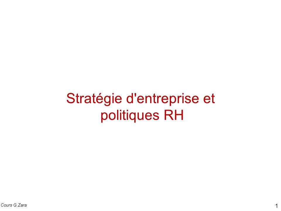 Matrice dUlrich FUTUR PRESENT INDIVIDUSPROCESSUS Accompagner le changement Mettre en œuvre la stratégie Administrer efficacement Développer lengagement des salariés 2 Cours G.Zara