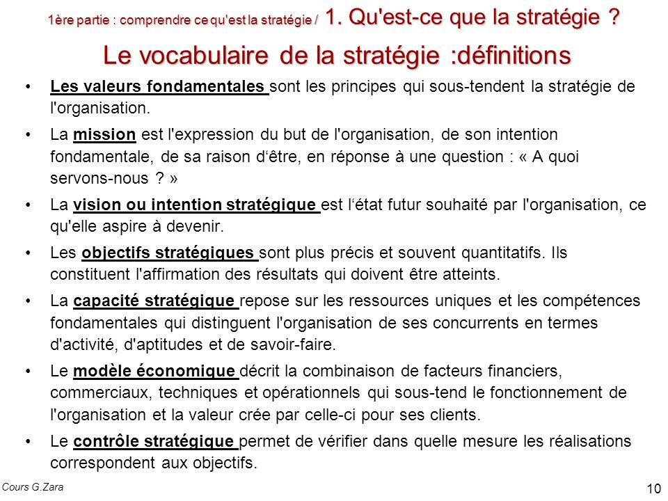 1ère partie : comprendre ce qu'est la stratégie / 1. Qu'est-ce que la stratégie ? Le vocabulaire de la stratégie :définitions Les valeurs fondamentale