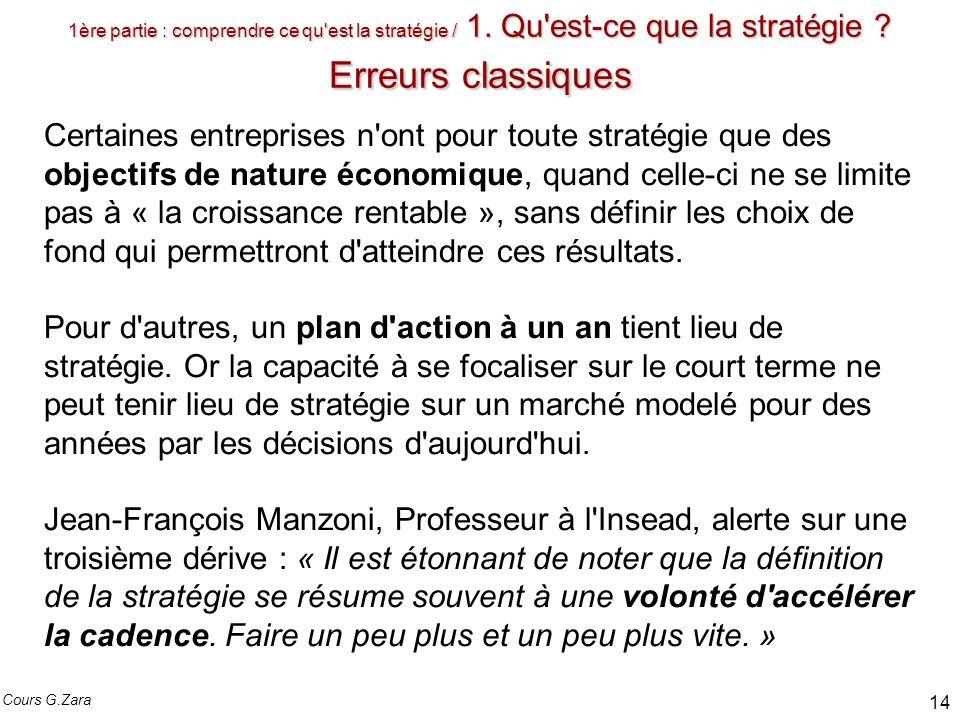 1ère partie : comprendre ce qu'est la stratégie / 1. Qu'est-ce que la stratégie ? Erreurs classiques Certaines entreprises n'ont pour toute stratégie