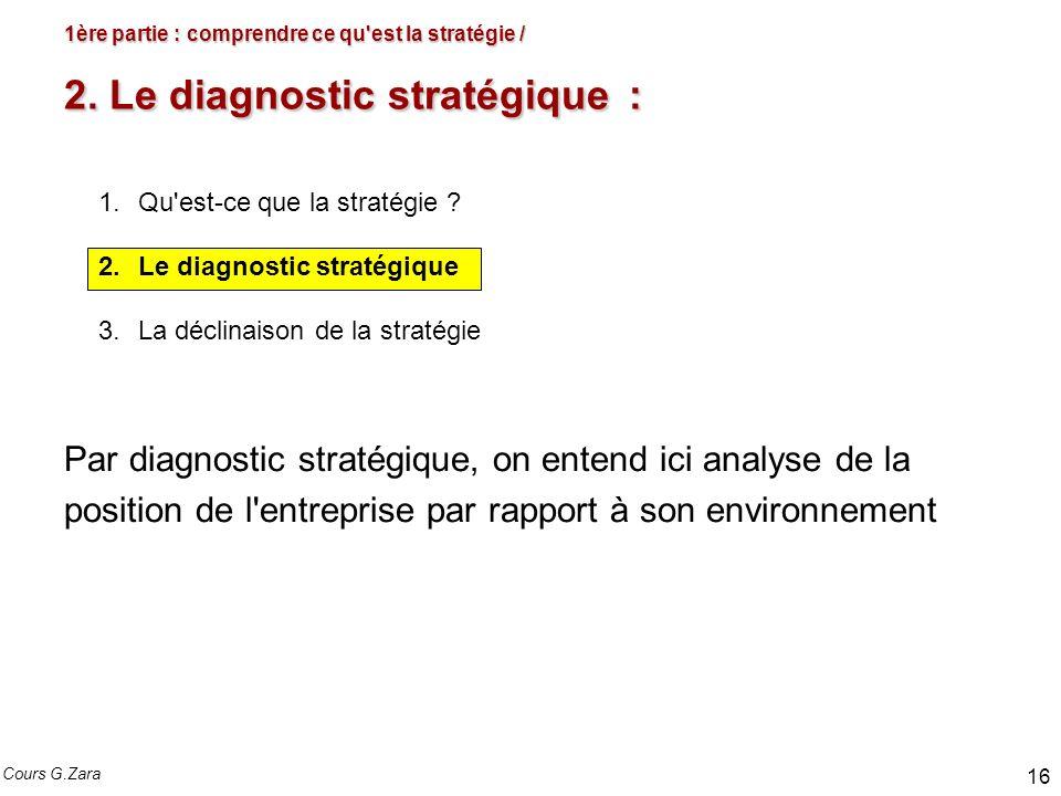 1ère partie : comprendre ce qu'est la stratégie / 2. Le diagnostic stratégique: 1ère partie : comprendre ce qu'est la stratégie / 2. Le diagnostic str