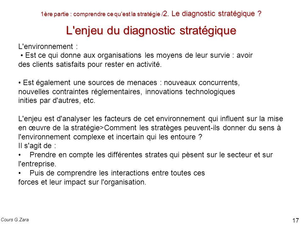 1ère partie : comprendre ce qu'est la stratégie / 2. Le diagnostic stratégique? L'enjeu du diagnostic stratégique 1ère partie : comprendre ce qu'est l
