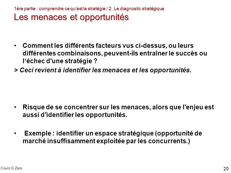 1ère partie : comprendre ce qu'est la stratégie / 2. Le diagnostic stratégique Les menaces et opportunités Comment les différents facteurs vus ci-dess