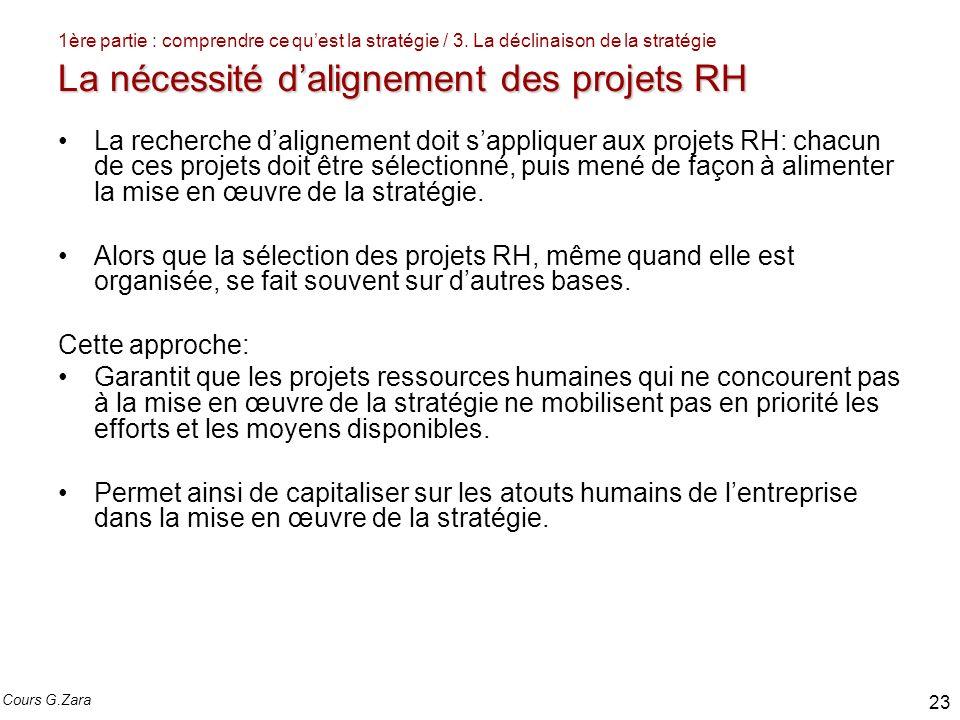 La nécessité dalignement des projets RH 1ère partie : comprendre ce quest la stratégie / 3. La déclinaison de la stratégie La nécessité dalignement de