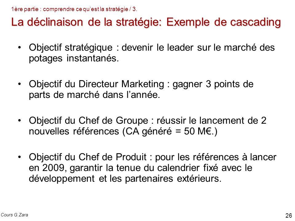La déclinaison de la stratégie: Exemple de cascading 1ère partie : comprendre ce quest la stratégie / 3. La déclinaison de la stratégie: Exemple de ca
