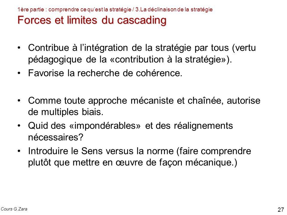 Forces et limites du cascading 1ère partie : comprendre ce quest la stratégie / 3.La déclinaison de la stratégie Forces et limites du cascading Contri