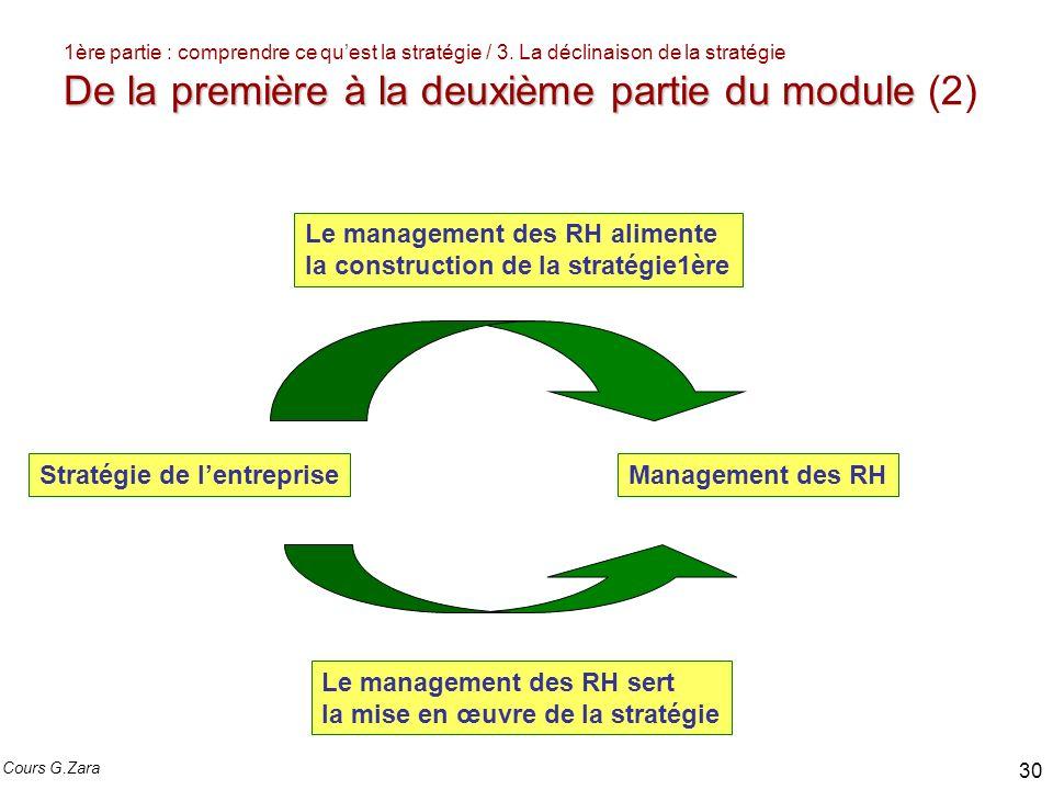 De la première à la deuxième partie du module 1ère partie : comprendre ce quest la stratégie / 3. La déclinaison de la stratégie De la première à la d