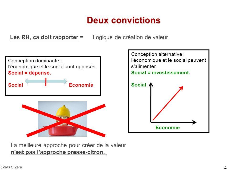 Conception dominante : l'économique et le social sont opposés. Social = dépense. Social Economie Conception alternative : l'économique et le social pe