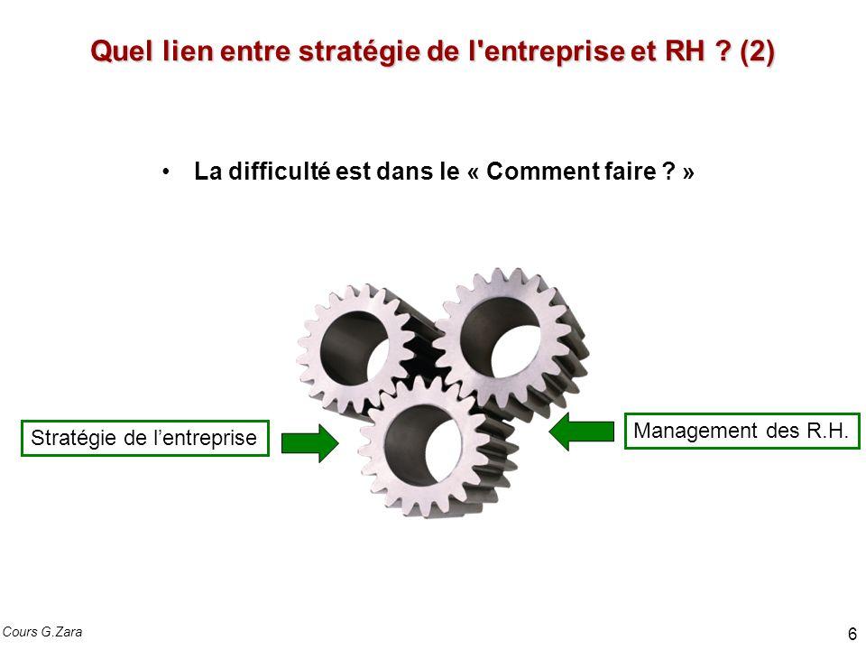 Quel lien entre stratégie de l'entreprise et RH ? (2) La difficulté est dans le « Comment faire ? » Stratégie de lentreprise Management des R.H. 6 Cou