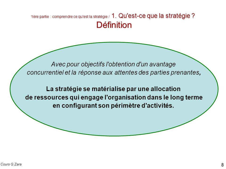1ère partie : comprendre ce qu'est la stratégie / 1. Qu'est-ce que la stratégie ? Définition Avec pour objectifs l'obtention d'un avantage concurrenti