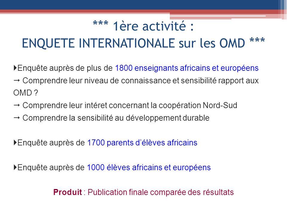 *** 1ère activité : ENQUETE INTERNATIONALE sur les OMD *** Enquête auprès de plus de 1800 enseignants africains et européens Comprendre leur niveau de connaissance et sensibilité rapport aux OMD .