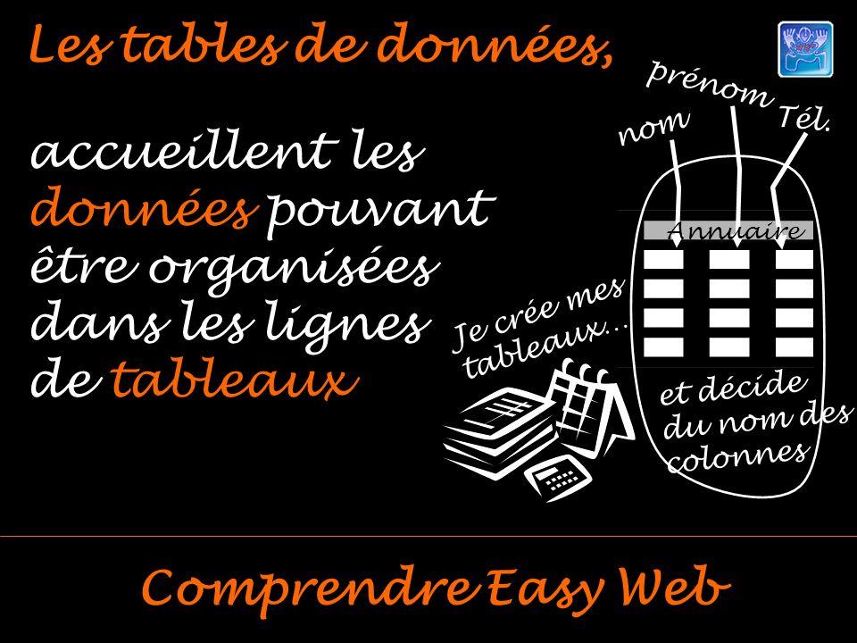 Les tables de données, Comprendre Easy Web accueillent les données pouvant être organisées dans les lignes de tableaux et décide du nom des colonnes nom prénom Tél.