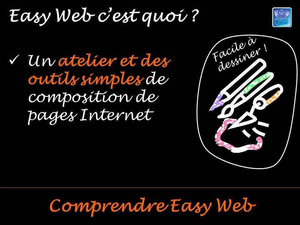 Un atelier et des outils simples de composition de pages Internet Easy Web cest quoi .