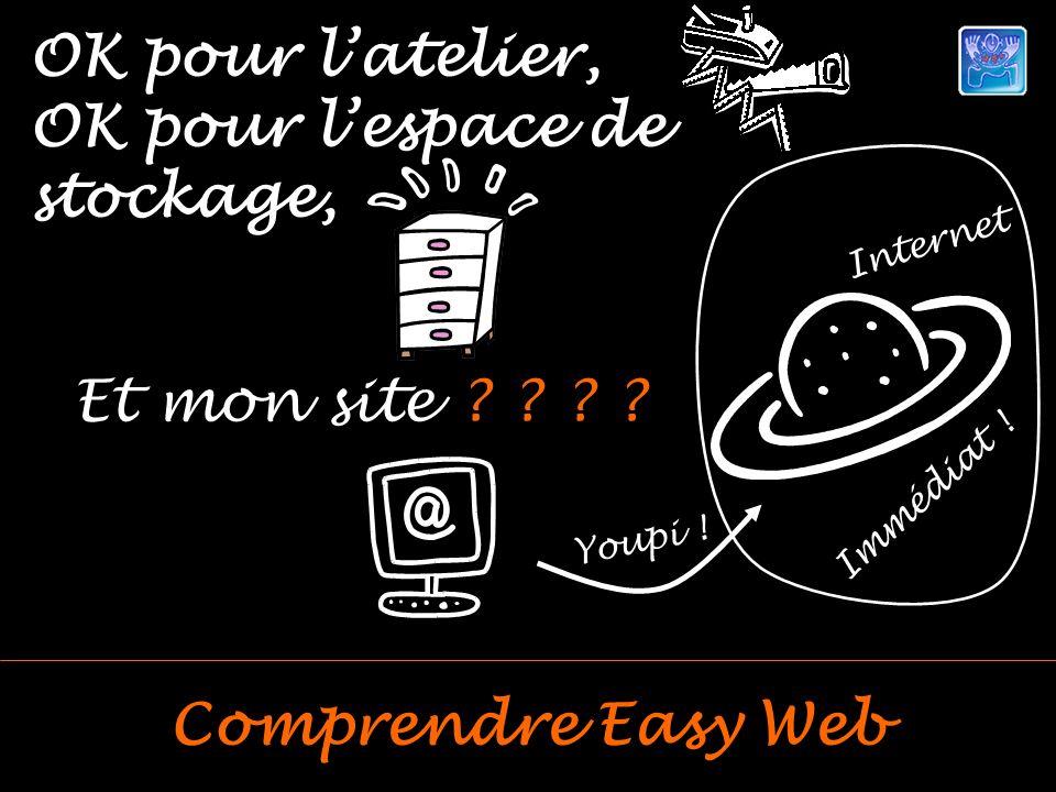 OK pour latelier, OK pour lespace de stockage, Comprendre Easy Web Et mon site .