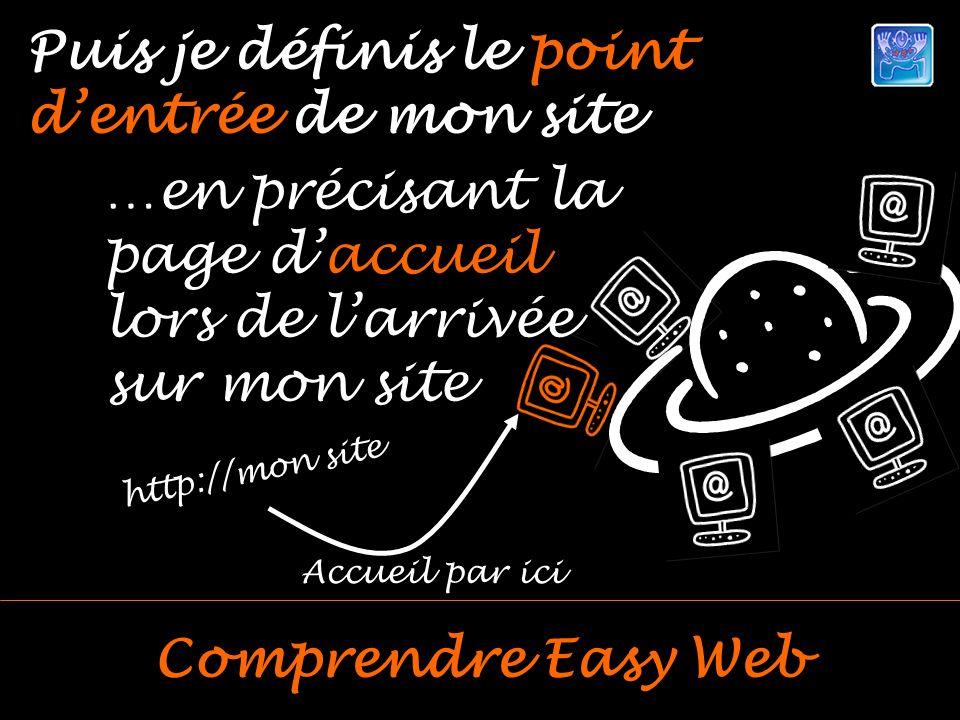 Puis je définis le point dentrée de mon site Comprendre Easy Web …en précisant la page daccueil lors de larrivée sur mon site http://mon site Accueil par ici