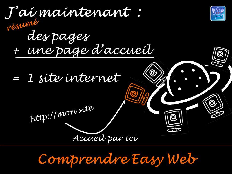 des pages +une page daccueil =1 site internet Jai maintenant : Comprendre Easy Web résumé http://mon site Accueil par ici