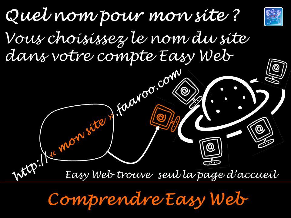 Vous choisissez le nom du site dans votre compte Easy Web Quel nom pour mon site .