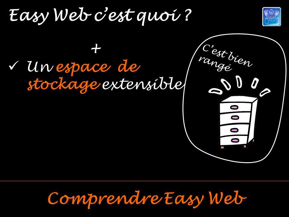 + Un espace de stockage extensible Cest bien rangé Easy Web cest quoi Comprendre Easy Web