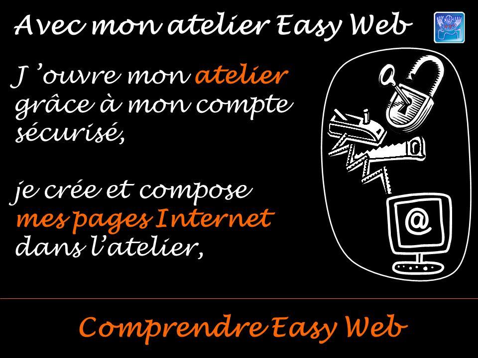 J ouvre mon atelier grâce à mon compte sécurisé, je crée et compose mes pages Internet dans latelier, Avec mon atelier Easy Web Comprendre Easy Web