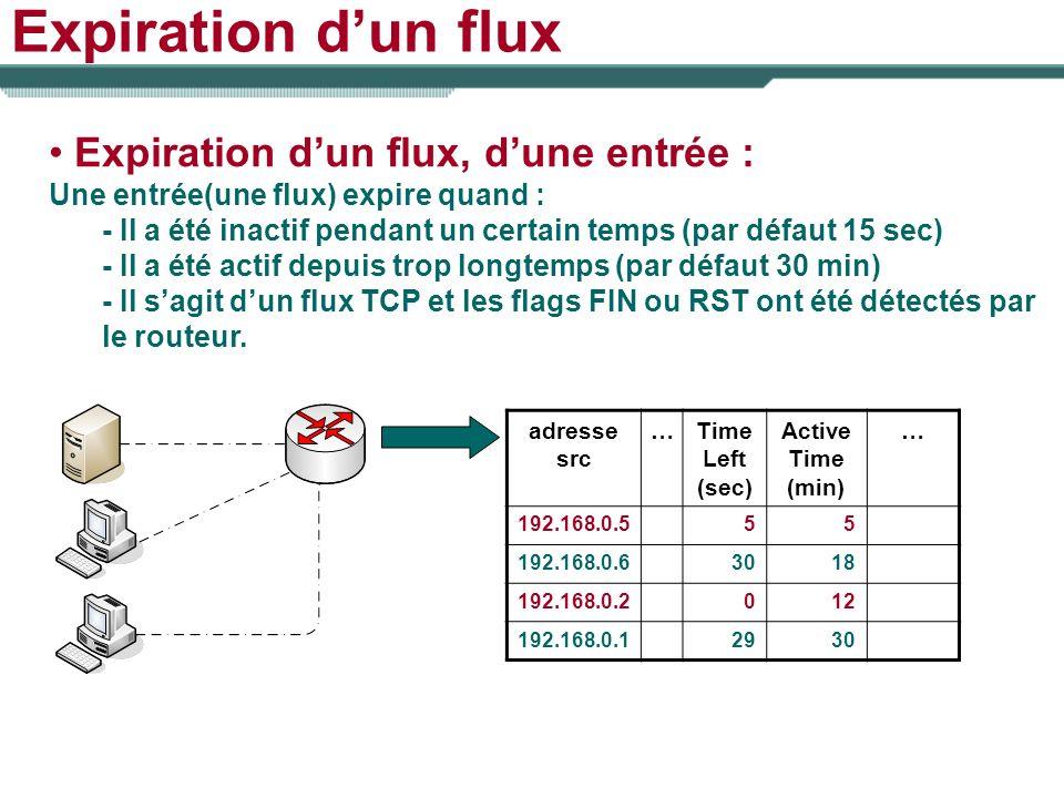 Expiration dun flux Expiration dun flux, dune entrée : Une entrée(une flux) expire quand : - Il a été inactif pendant un certain temps (par défaut 15