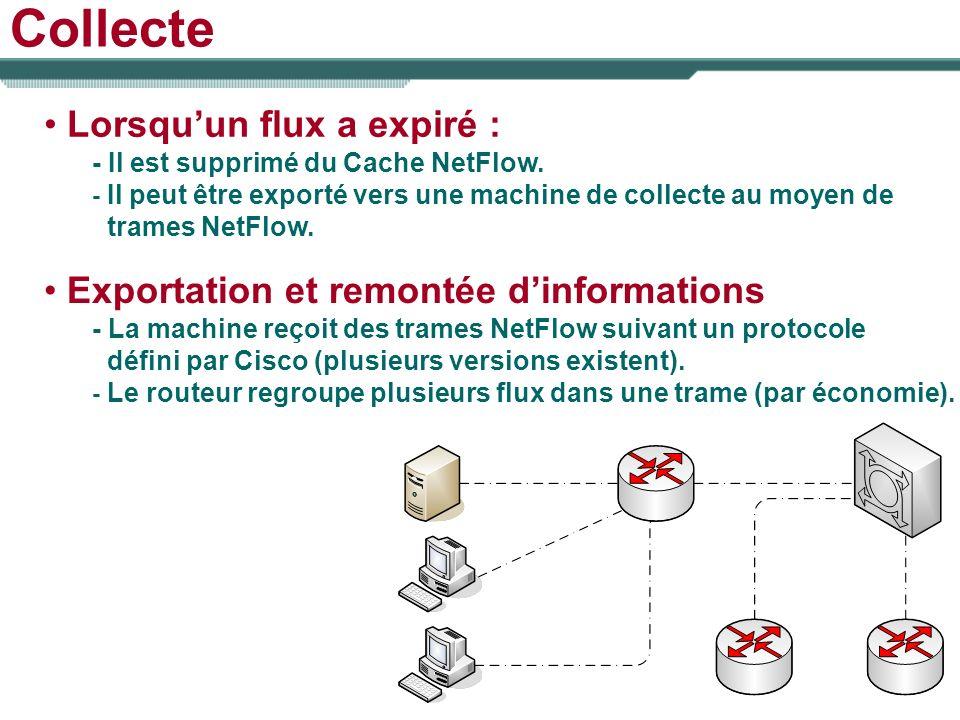 Collecte Lorsquun flux a expiré : - Il est supprimé du Cache NetFlow. - Il peut être exporté vers une machine de collecte au moyen de trames NetFlow.
