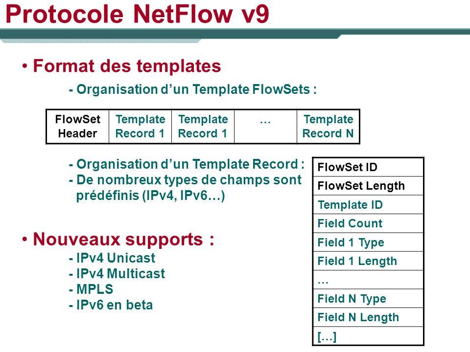 Protocole NetFlow v9 Format des templates - Organisation dun Template FlowSets : - Organisation dun Template Record : - De nombreux types de champs so