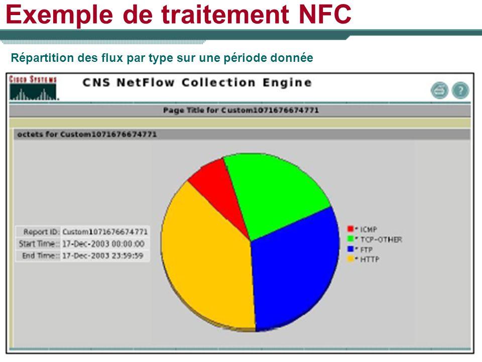 Exemple de traitement NFC Répartition des flux par type sur une période donnée