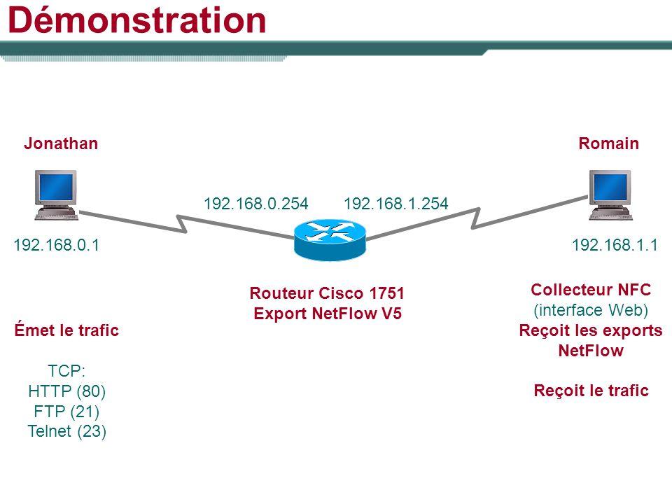 Démonstration 192.168.0.254192.168.1.254 192.168.1.1192.168.0.1 JonathanRomain Routeur Cisco 1751 Export NetFlow V5 Collecteur NFC (interface Web) Reç