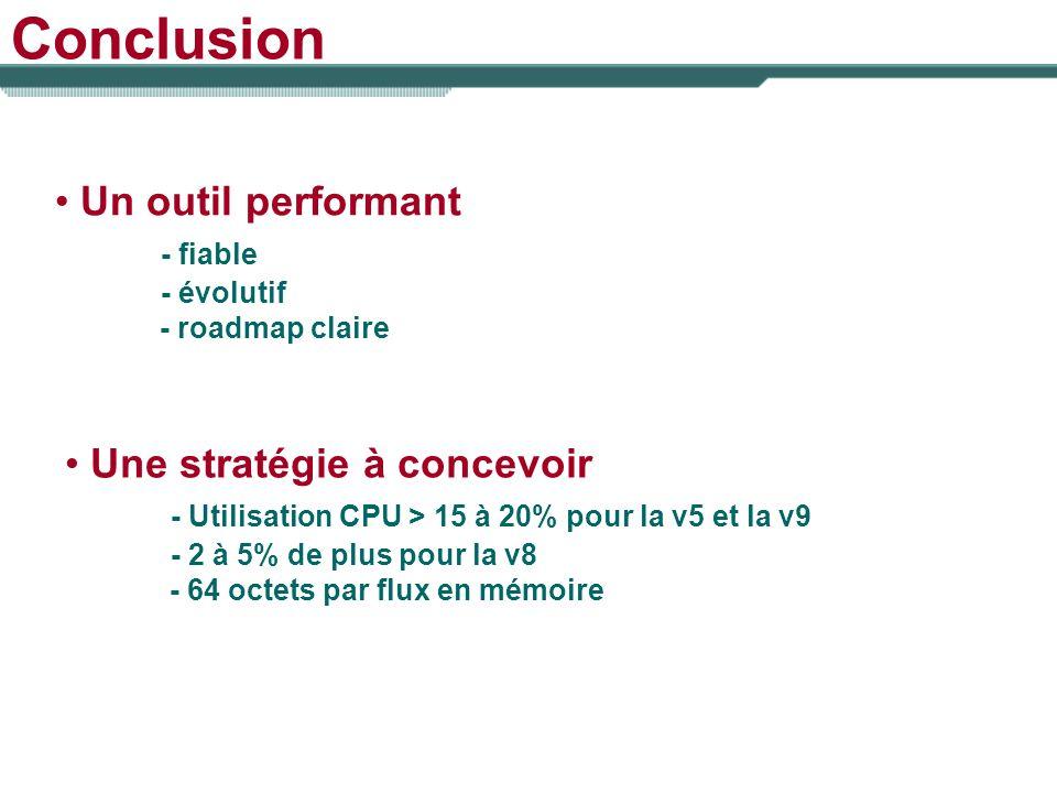 Conclusion Un outil performant - fiable - évolutif - roadmap claire Une stratégie à concevoir - Utilisation CPU > 15 à 20% pour la v5 et la v9 - 2 à 5