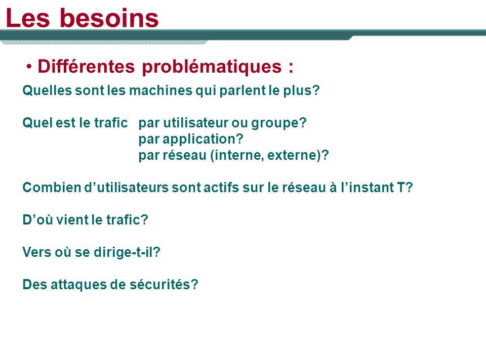 Les besoins Différentes problématiques : Quelles sont les machines qui parlent le plus? Quel est le trafic par utilisateur ou groupe? par application?